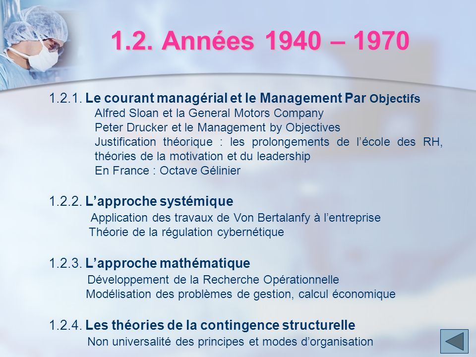 1.2.1. Le courant managérial et le Management Par Objectifs Alfred Sloan et la General Motors Company Peter Drucker et le Management by Objectives Jus