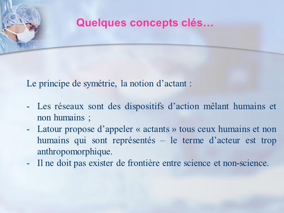 Quelques concepts clés… Le principe de symétrie, la notion dactant : -Les réseaux sont des dispositifs daction mêlant humains et non humains ; -Latour