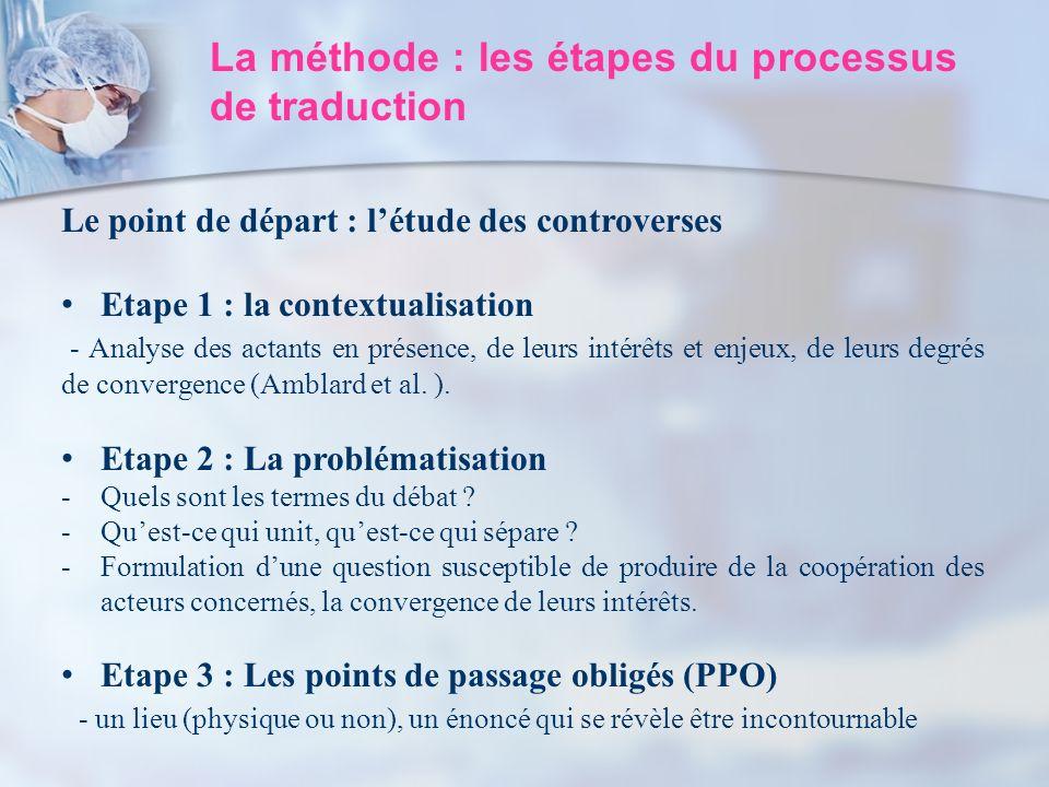La méthode : les étapes du processus de traduction Le point de départ : létude des controverses Etape 1 : la contextualisation - Analyse des actants e