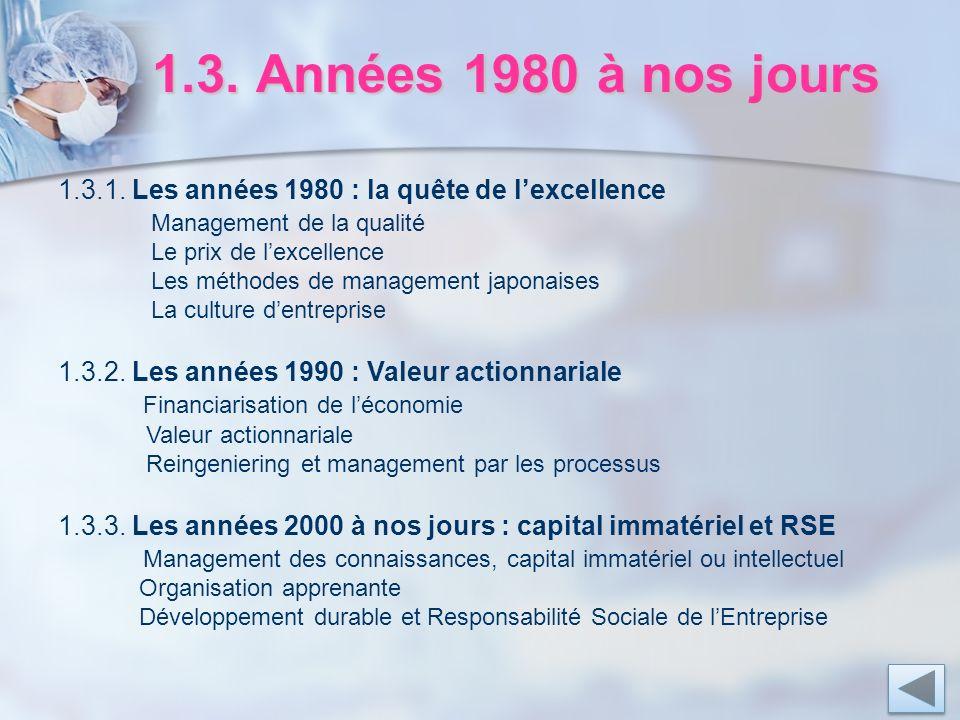 1.3. Années 1980 à nos jours 1.3.1. Les années 1980 : la quête de lexcellence Management de la qualité Le prix de lexcellence Les méthodes de manageme