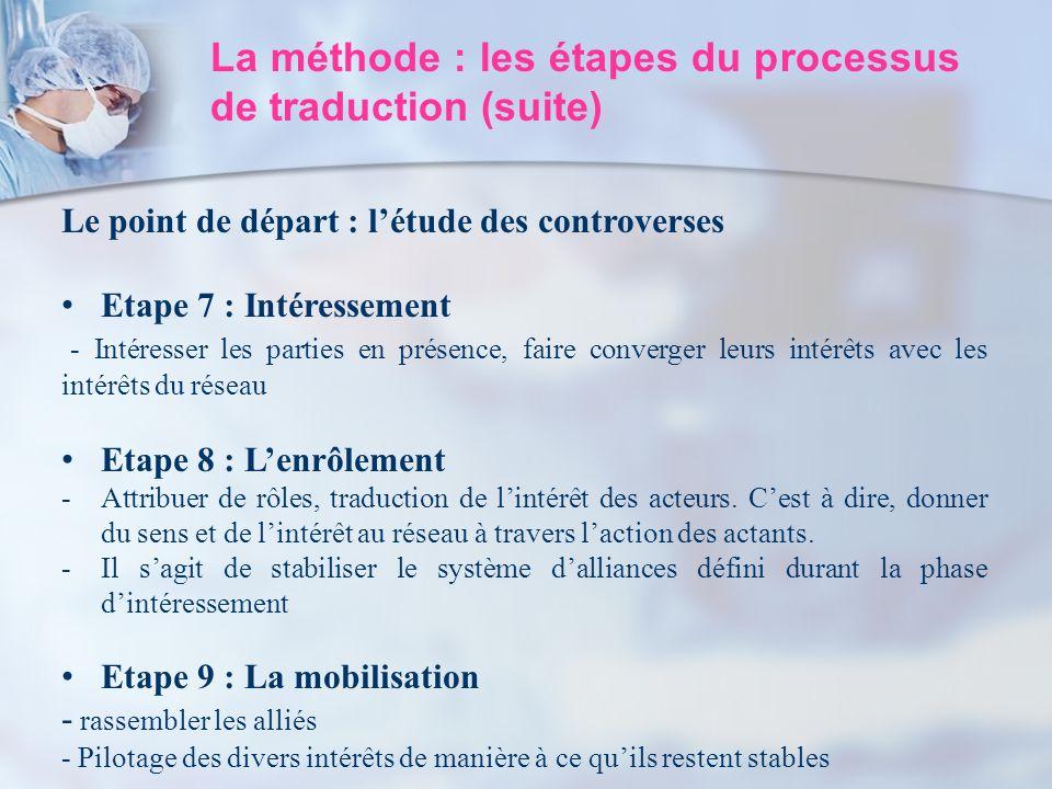 La méthode : les étapes du processus de traduction (suite) Le point de départ : létude des controverses Etape 7 : Intéressement - Intéresser les parti