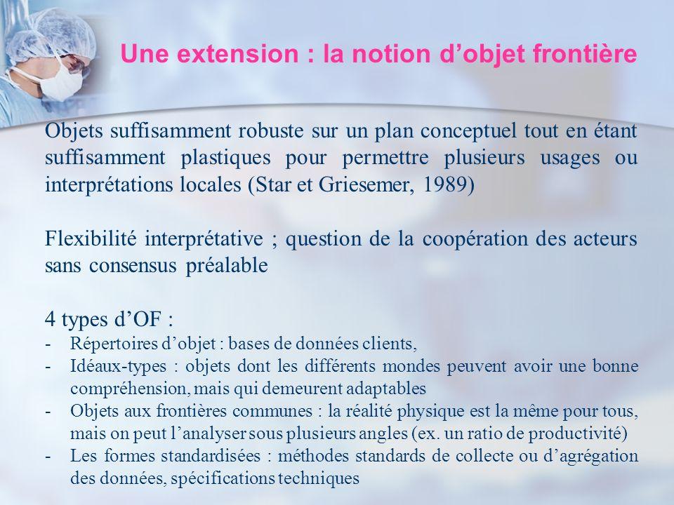 Une extension : la notion dobjet frontière Objets suffisamment robuste sur un plan conceptuel tout en étant suffisamment plastiques pour permettre plu