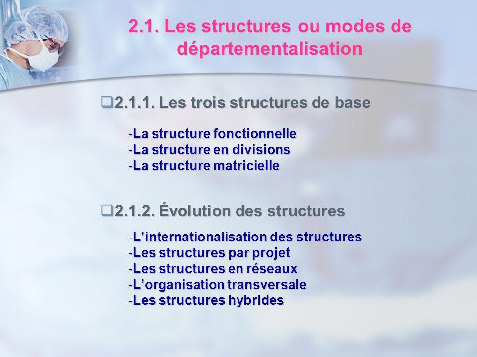 2.1. Les structures ou modes de départementalisation 2.1.1. Les trois structures de base 2.1.1. Les trois structures de base -La structure fonctionnel