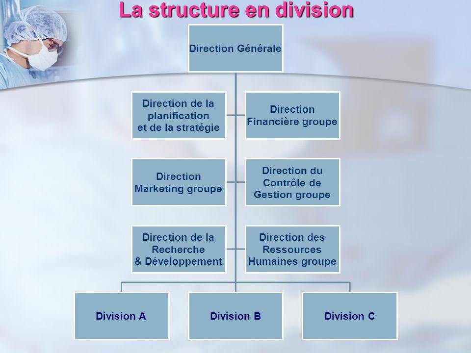 La structure en division Direction Générale Division ADivision BDivision C Direction de la planification et de la stratégie Direction Financière group