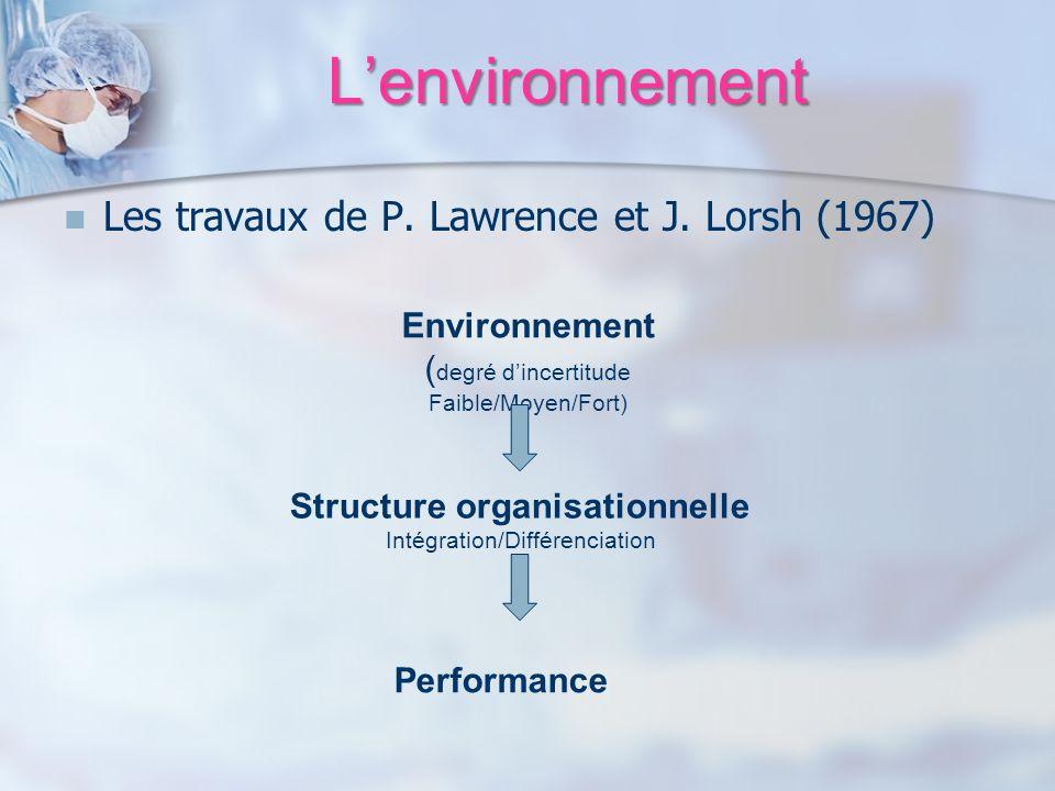 Lenvironnement Les travaux de P. Lawrence et J. Lorsh (1967) Environnement ( degré dincertitude Faible/Moyen/Fort) Structure organisationnelle Intégra