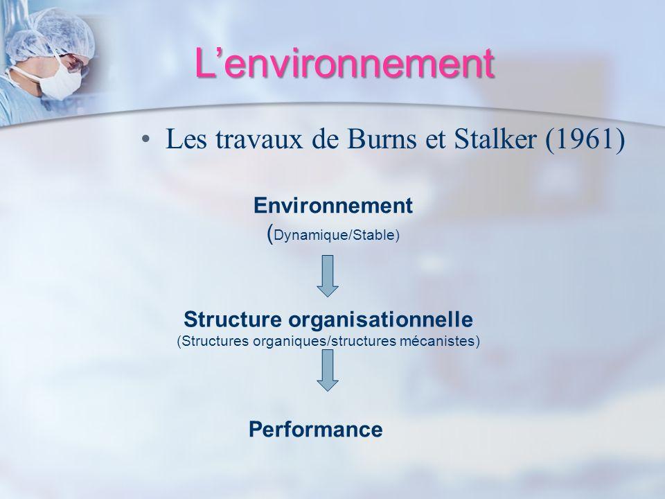 Lenvironnement Les travaux de Burns et Stalker (1961) Environnement ( Dynamique/Stable) Structure organisationnelle (Structures organiques/structures