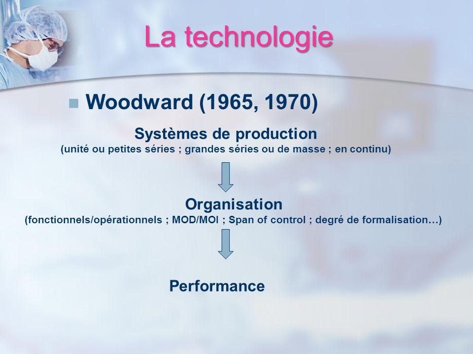La technologie Woodward (1965, 1970) Systèmes de production (unité ou petites séries ; grandes séries ou de masse ; en continu) Organisation (fonction