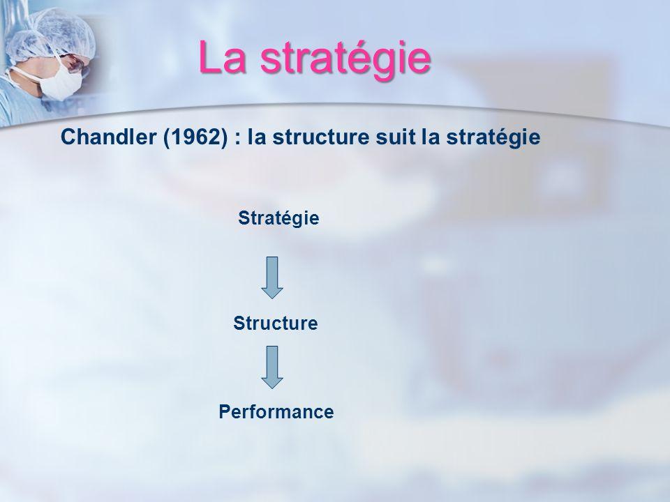 La stratégie Chandler (1962) : la structure suit la stratégie Stratégie Structure Performance