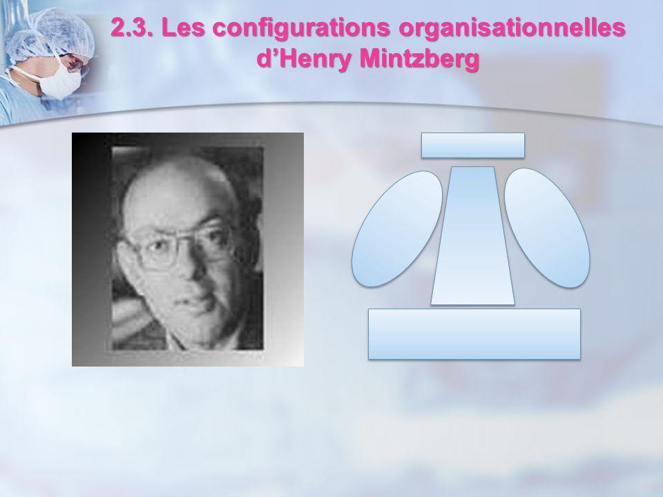 2.3. Les configurations organisationnelles dHenry Mintzberg