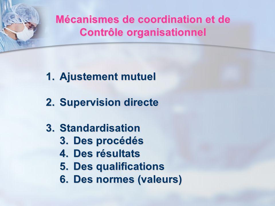 Mécanismes de coordination et de Contrôle organisationnel 1.Ajustement mutuel 2.Supervision directe 3.Standardisation 3.Des procédés 4.Des résultats 5