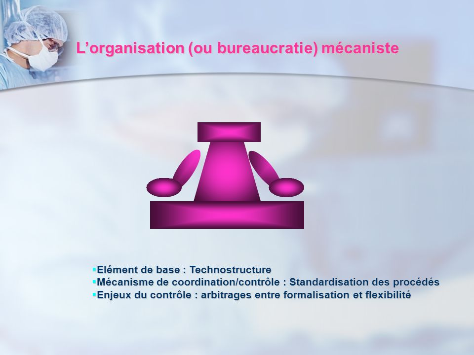 Lorganisation (ou bureaucratie) mécaniste Elément de base : Technostructure Elément de base : Technostructure Mécanisme de coordination/contrôle : Sta