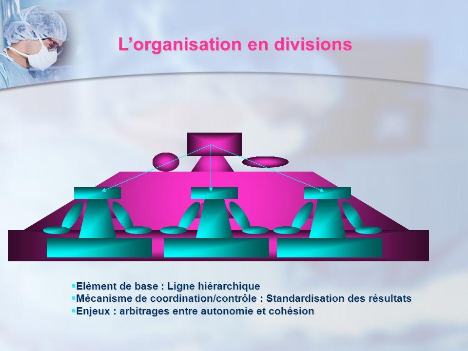 Lorganisation en divisions Elément de base : Ligne hiérarchique Elément de base : Ligne hiérarchique Mécanisme de coordination/contrôle : Standardisat
