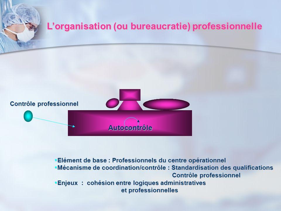 Lorganisation (ou bureaucratie) professionnelle Elément de base : Professionnels du centre opérationnel Elément de base : Professionnels du centre opé
