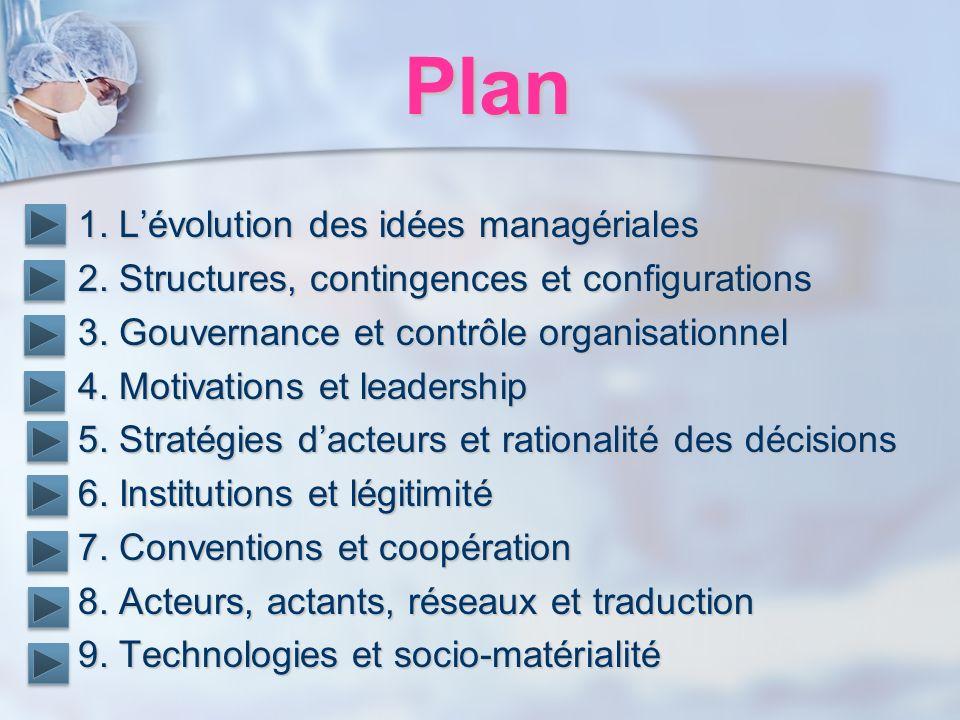 Plan 1. Lévolution des idées managériales 1. Lévolution des idées managériales 2. Structures, contingences et configurations 2. Structures, contingenc