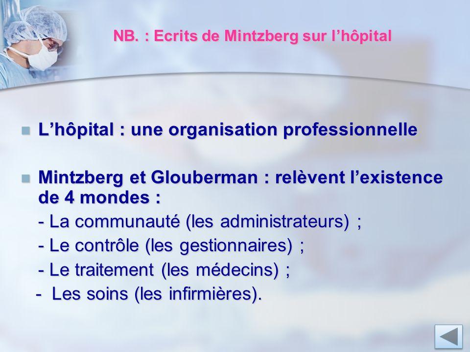 NB. : Ecrits de Mintzberg sur lhôpital Lhôpital : une organisation professionnelle Lhôpital : une organisation professionnelle Mintzberg et Glouberman