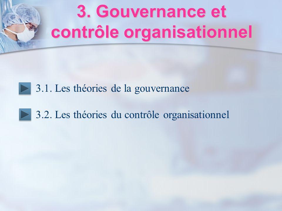 3. Gouvernance et contrôle organisationnel 3.1. Les théories de la gouvernance 3.2. Les théories du contrôle organisationnel