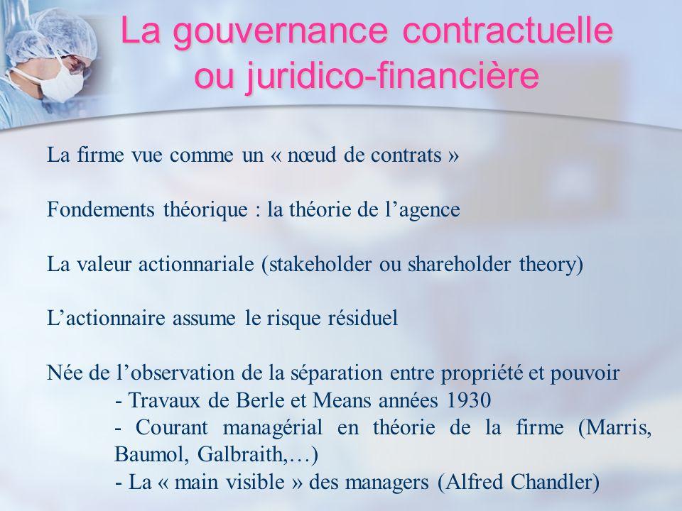 La gouvernance contractuelle ou juridico-financière La firme vue comme un « nœud de contrats » Fondements théorique : la théorie de lagence La valeur
