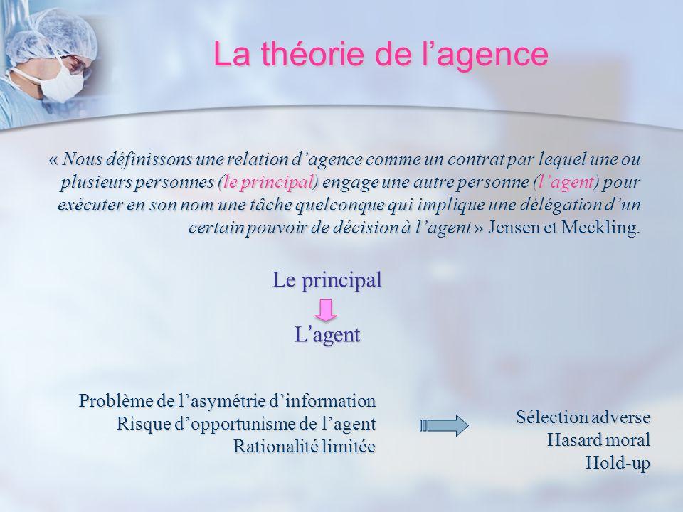 La théorie de lagence « Nous définissons une relation dagence comme un contrat par lequel une ou plusieurs personnes (le principal) engage une autre p