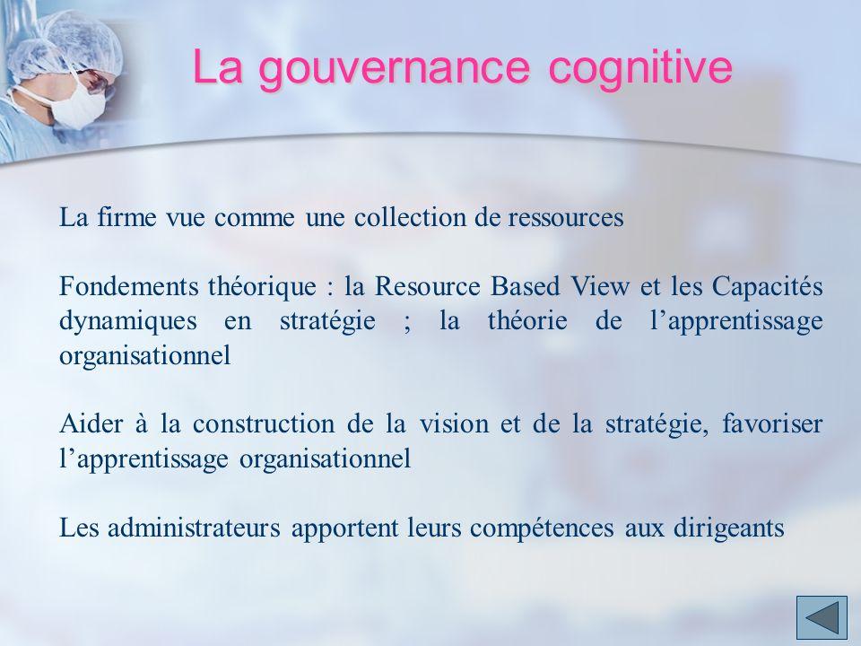 La gouvernance cognitive La firme vue comme une collection de ressources Fondements théorique : la Resource Based View et les Capacités dynamiques en