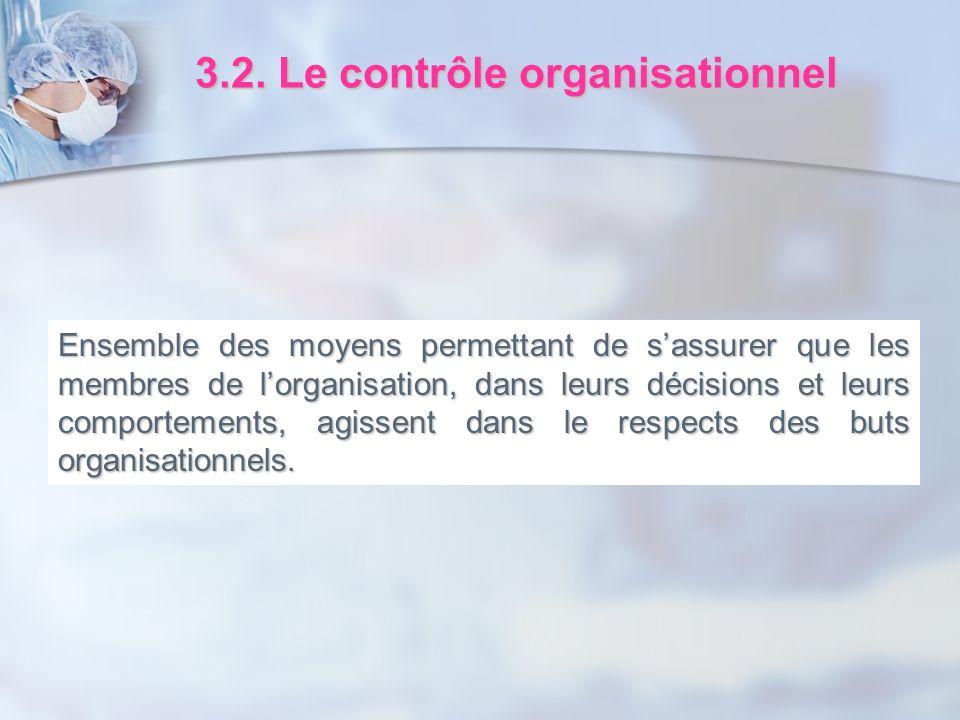 3.2. Le contrôle organisationnel Ensemble des moyens permettant de sassurer que les membres de lorganisation, dans leurs décisions et leurs comporteme