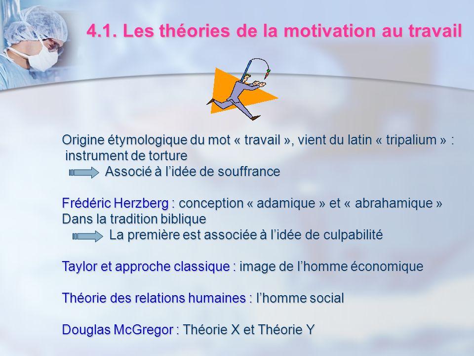 4.1. Les théories de la motivation au travail Origine étymologique du mot « travail », vient du latin « tripalium » : instrument de torture instrument