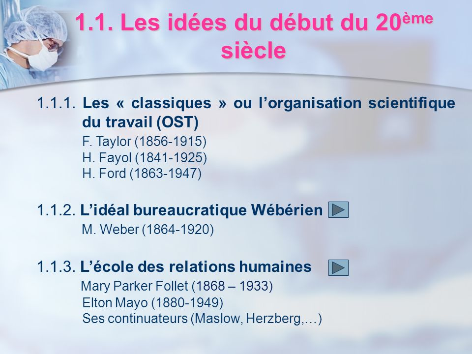 1.1. Les idées du début du 20 ème siècle 1.1.1. Les « classiques » ou lorganisation scientifique du travail (OST) F. Taylor (1856-1915) H. Fayol (1841