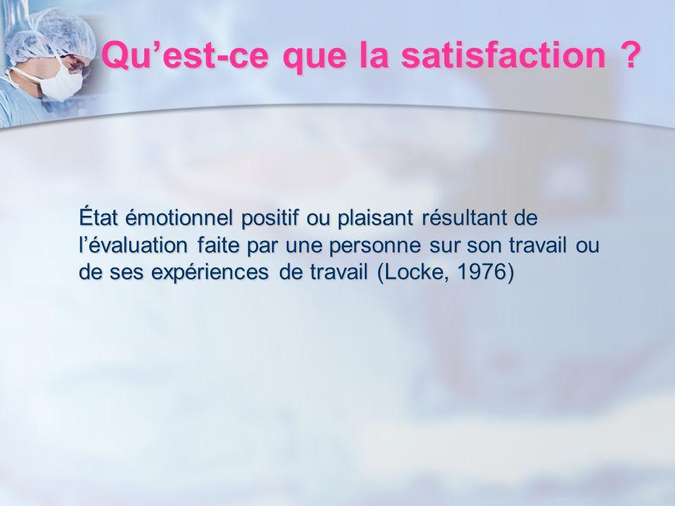 Quest-ce que la satisfaction ? État émotionnel positif ou plaisant résultant de lévaluation faite par une personne sur son travail ou de ses expérienc
