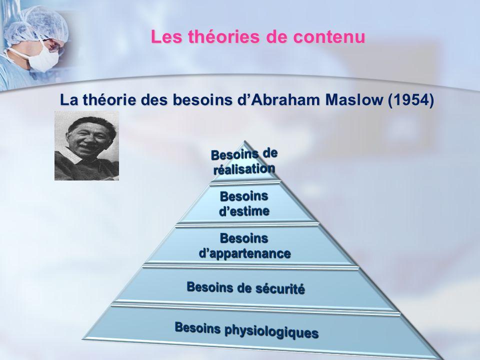Les théories de contenu La théorie des besoins dAbraham Maslow (1954)