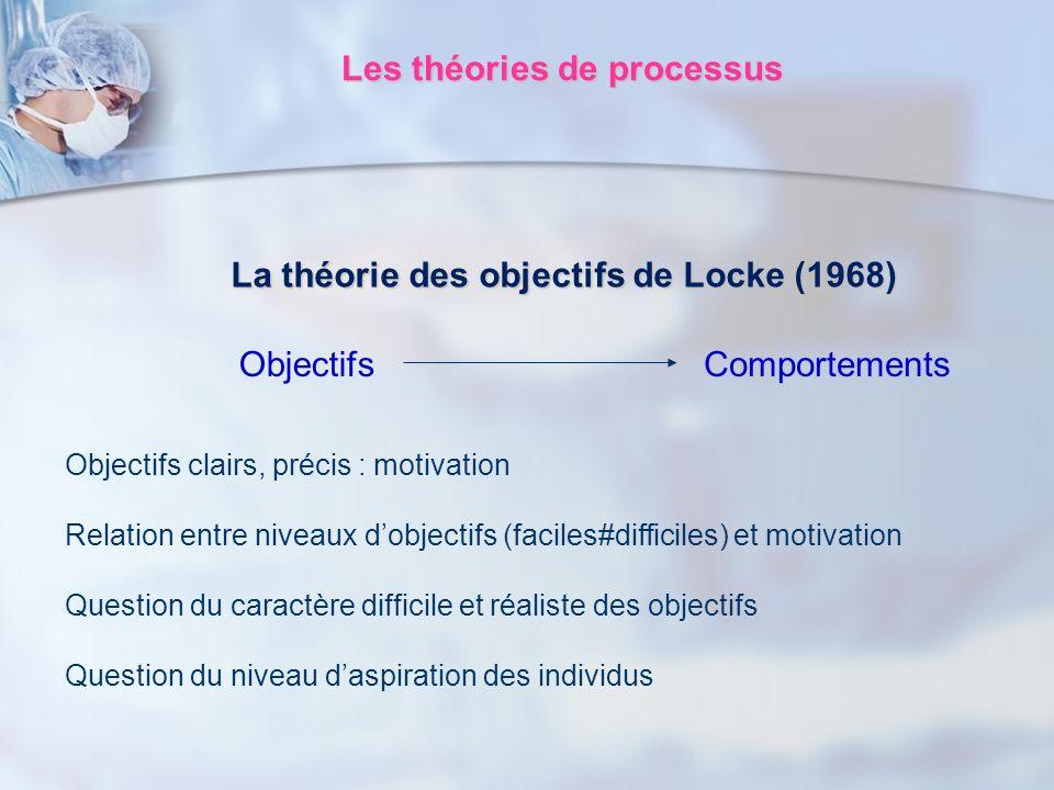 Les théories de processus La théorie des objectifs de Locke (1968) ObjectifsComportements Objectifs clairs, précis : motivation Relation entre niveaux