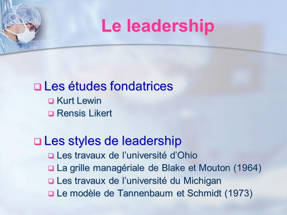 Le leadership Les études fondatrices Les études fondatrices Kurt Lewin Kurt Lewin Rensis Likert Rensis Likert Les styles de leadership Les styles de l