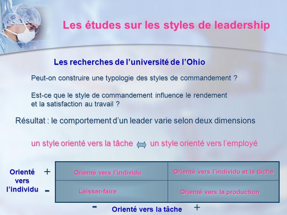 Les études sur les styles de leadership Les recherches de luniversité de lOhio Peut-on construire une typologie des styles de commandement ? Est-ce qu
