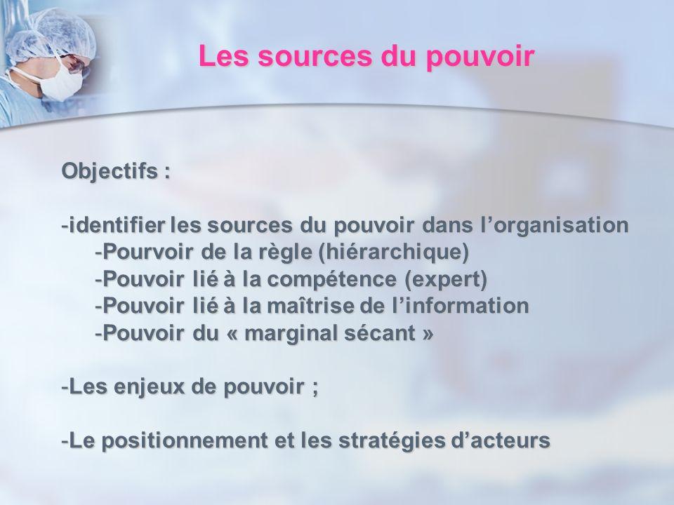 Les sources du pouvoir Objectifs : -identifier les sources du pouvoir dans lorganisation -Pourvoir de la règle (hiérarchique) -Pouvoir lié à la compét