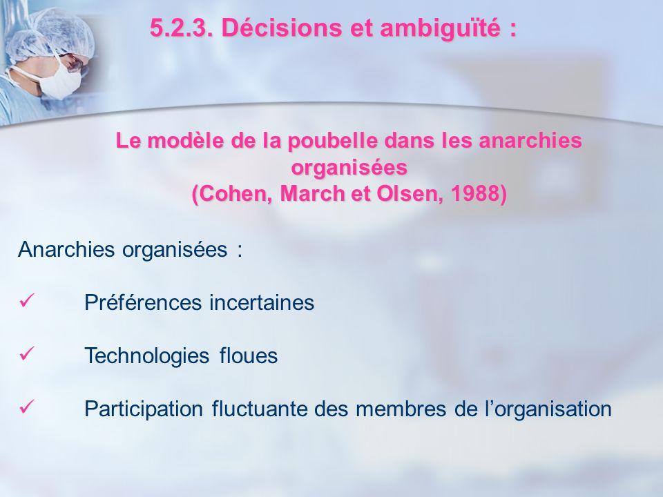 Le modèle de la poubelle dans les anarchies organisées (Cohen, March et Olsen, 1988) Anarchies organisées : Préférences incertaines Technologies floue