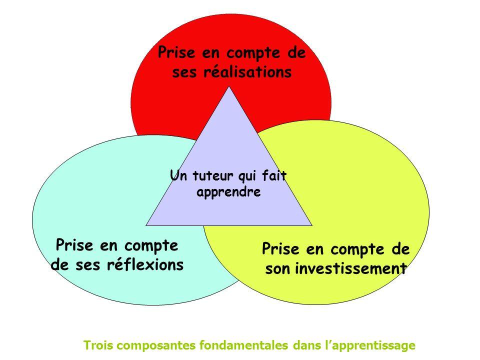 Un tuteur qui fait apprendre Prise en compte de ses réalisations Prise en compte de ses réflexions Prise en compte de son investissement Trois composa