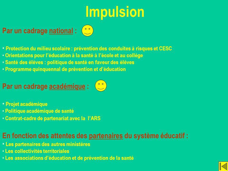 Impulsion Par un cadrage national : Protection du milieu scolaire : prévention des conduites à risques et CESC Orientations pour léducation à la santé
