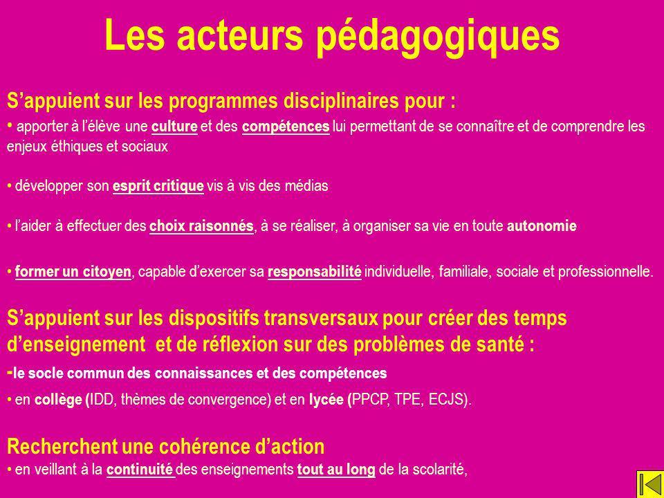 Les acteurs pédagogiques Sappuient sur les programmes disciplinaires pour : apporter à lélève une culture et des compétences lui permettant de se conn
