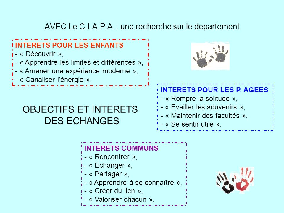 AVEC Le C.I.A.P.A. : une recherche sur le departement INTERETS POUR LES ENFANTS - « Découvrir », - « Apprendre les limites et différences », - « Amene