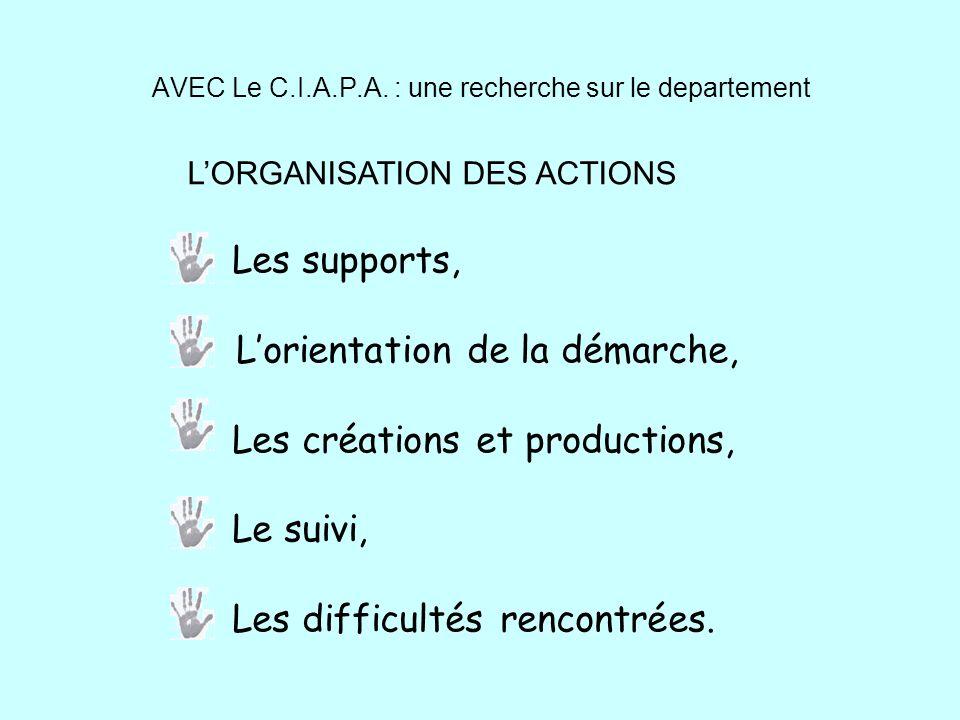 AVEC Le C.I.A.P.A. : une recherche sur le departement LORGANISATION DES ACTIONS Les supports, Lorientation de la démarche, Les créations et production