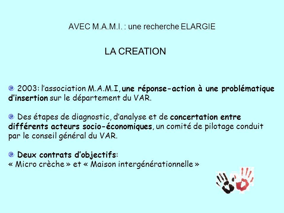 AVEC M.A.M.I. : une recherche ELARGIE 2003: lassociation M.A.M.I, une réponse-action à une problématique dinsertion sur le département du VAR. Des éta
