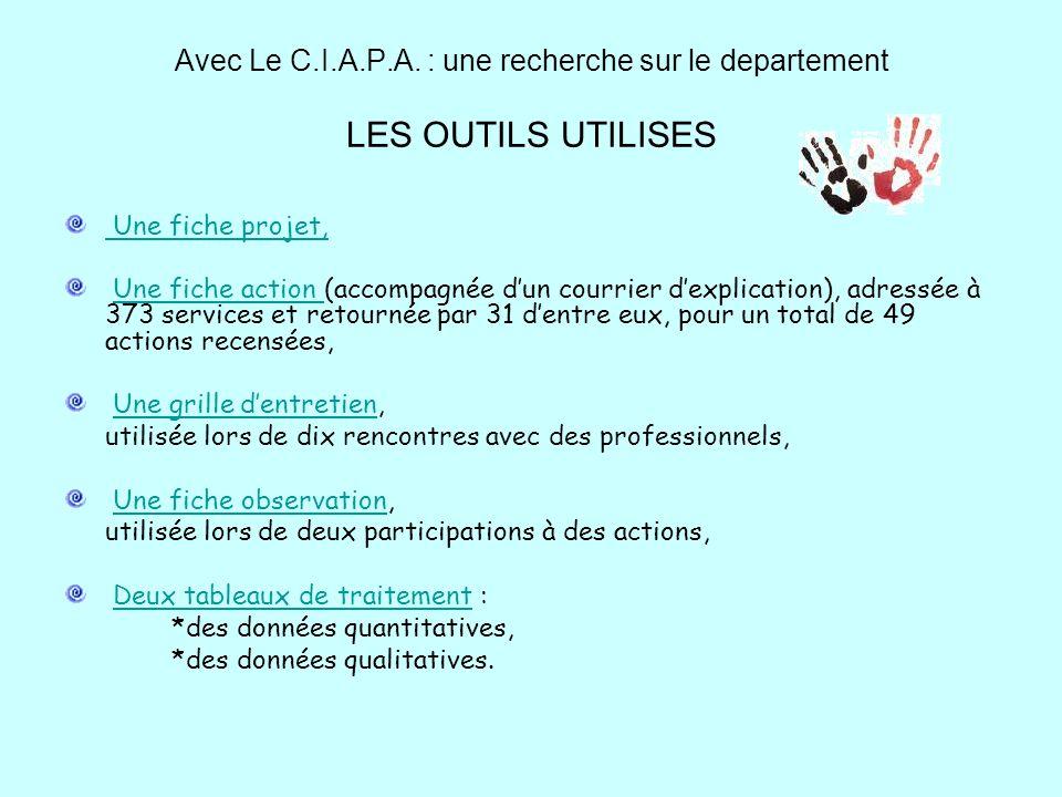 Avec Le C.I.A.P.A. : une recherche sur le departement LES OUTILS UTILISES Une fiche projet,Une fiche projet, Une fiche action (accompagnée dun courrie