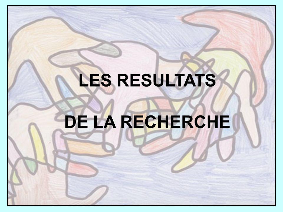 LES RESULTATS DE LA RECHERCHE
