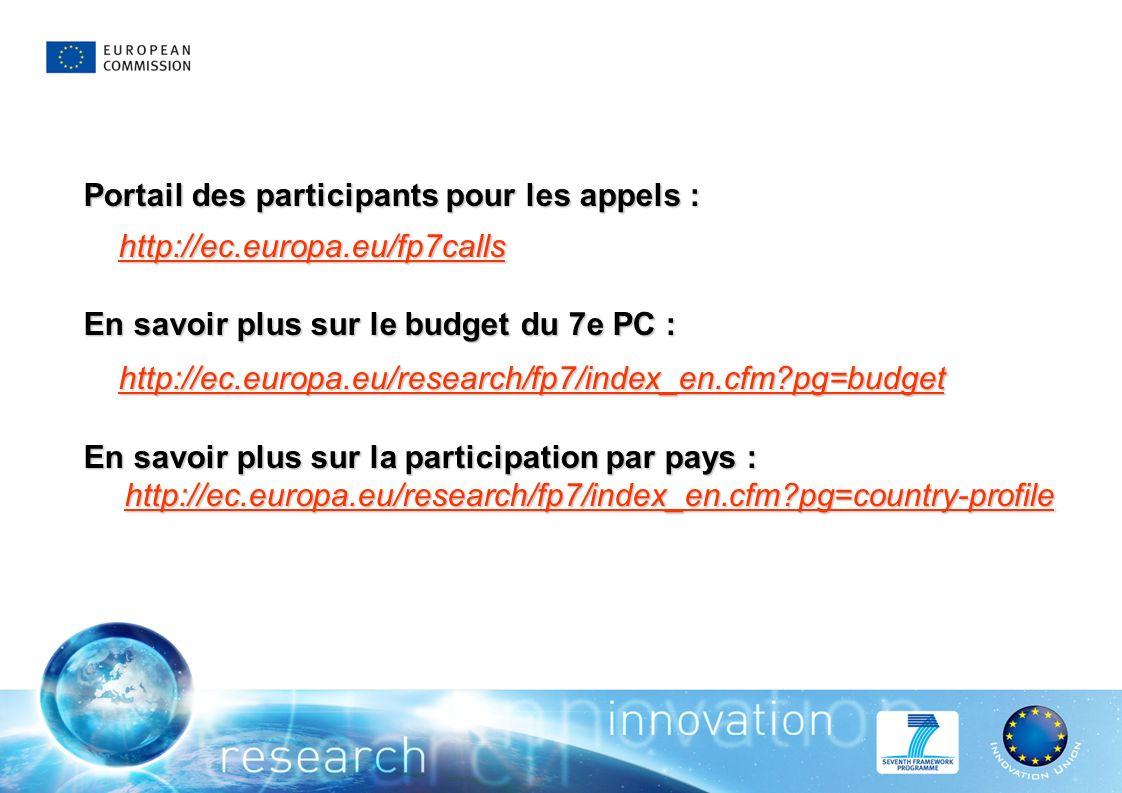 Portail des participants pour les appels : http://ec.europa.eu/fp7calls http://ec.europa.eu/fp7callshttp://ec.europa.eu/fp7calls En savoir plus sur le budget du 7e PC : http://ec.europa.eu/research/fp7/index_en.cfm pg=budget http://ec.europa.eu/research/fp7/index_en.cfm pg=budgethttp://ec.europa.eu/research/fp7/index_en.cfm pg=budget En savoir plus sur la participation par pays : http://ec.europa.eu/research/fp7/index_en.cfm pg=country-profile http://ec.europa.eu/research/fp7/index_en.cfm pg=country-profile