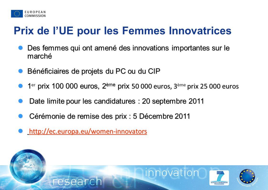 Prix de lUE pour les Femmes Innovatrices Des femmes qui ont amené des innovations importantes sur le marché Des femmes qui ont amené des innovations i