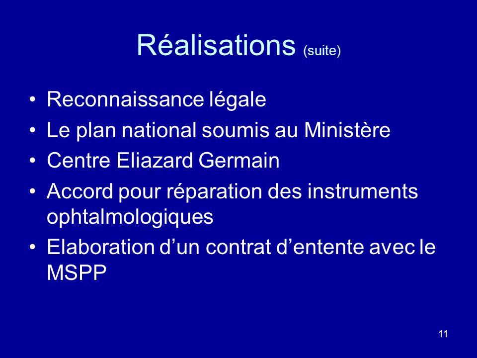 11 Réalisations (suite) Reconnaissance légale Le plan national soumis au Ministère Centre Eliazard Germain Accord pour réparation des instruments opht