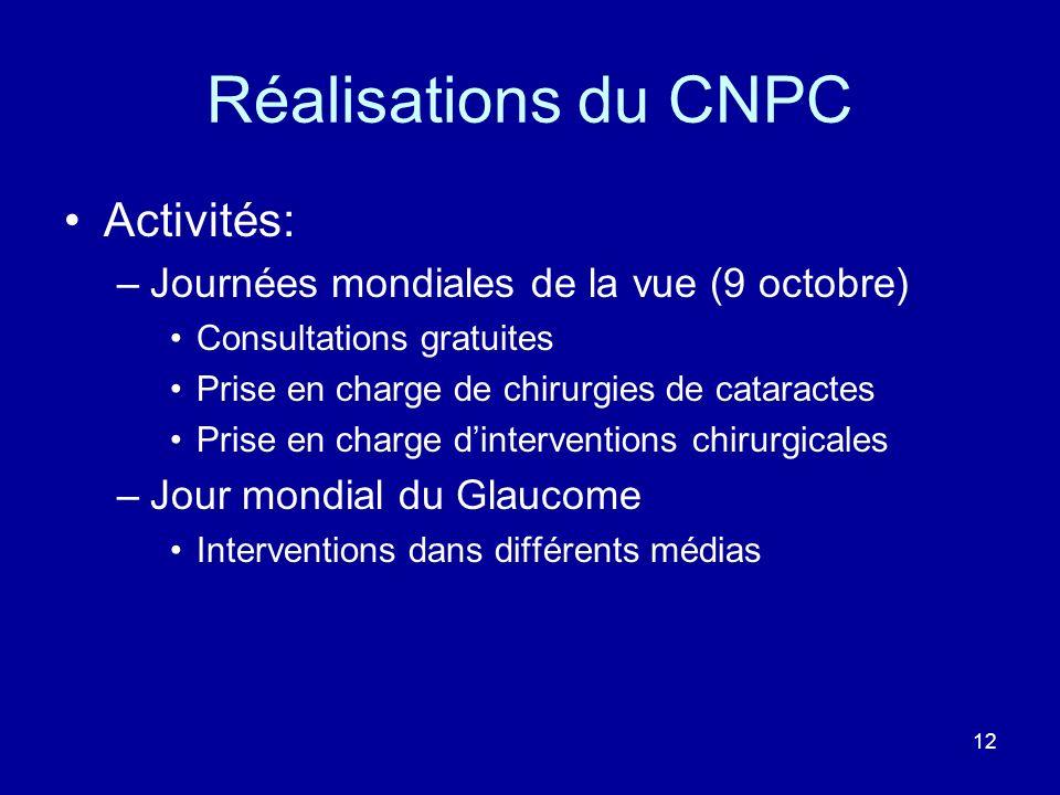 12 Réalisations du CNPC Activités: –Journées mondiales de la vue (9 octobre) Consultations gratuites Prise en charge de chirurgies de cataractes Prise