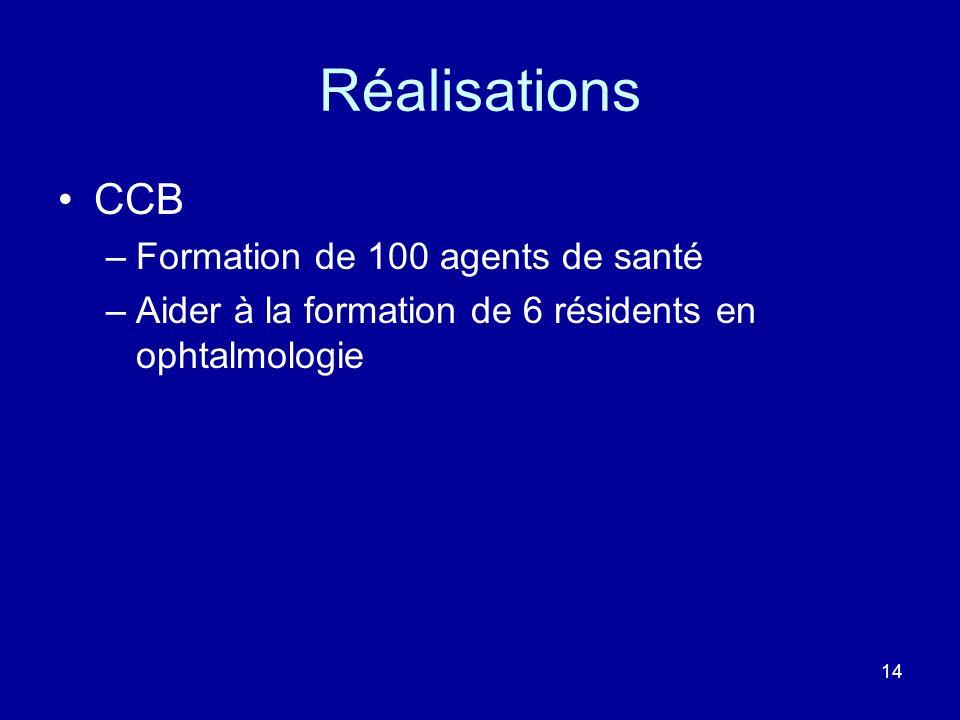 Réalisations CCB –Formation de 100 agents de santé –Aider à la formation de 6 résidents en ophtalmologie 14 CCB –Formati on de 100 agents de santé –Ai