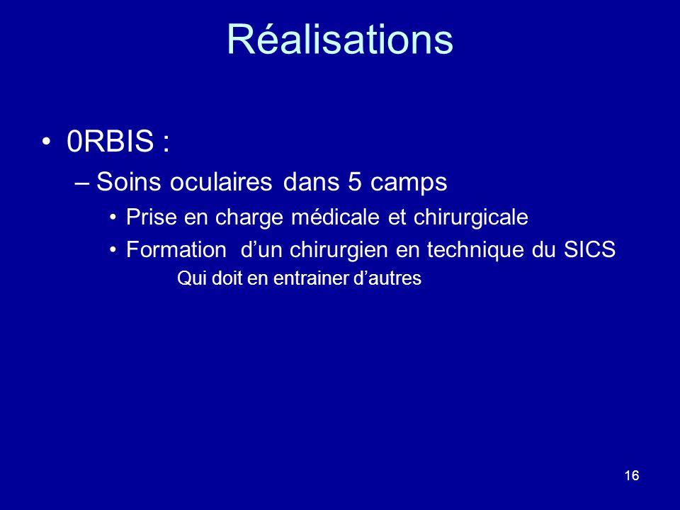 Réalisations 0RBIS : –Soins oculaires dans 5 camps Prise en charge médicale et chirurgicale Formation dun chirurgien en technique du SICS Qui doit en