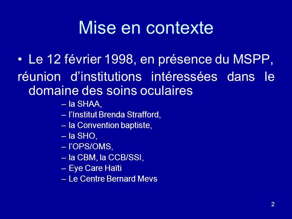2 Mise en contexte Le 12 février 1998, en présence du MSPP, réunion dinstitutions intéressées dans le domaine des soins oculaires –la SHAA, –lInstitut