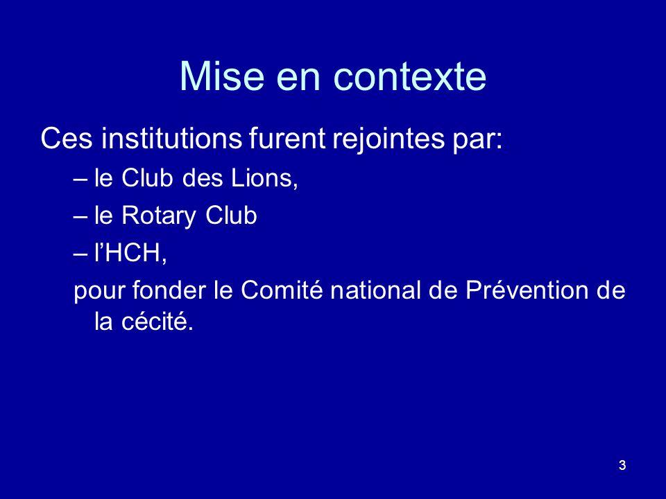 3 Mise en contexte Ces institutions furent rejointes par: –le Club des Lions, –le Rotary Club –lHCH, pour fonder le Comité national de Prévention de l