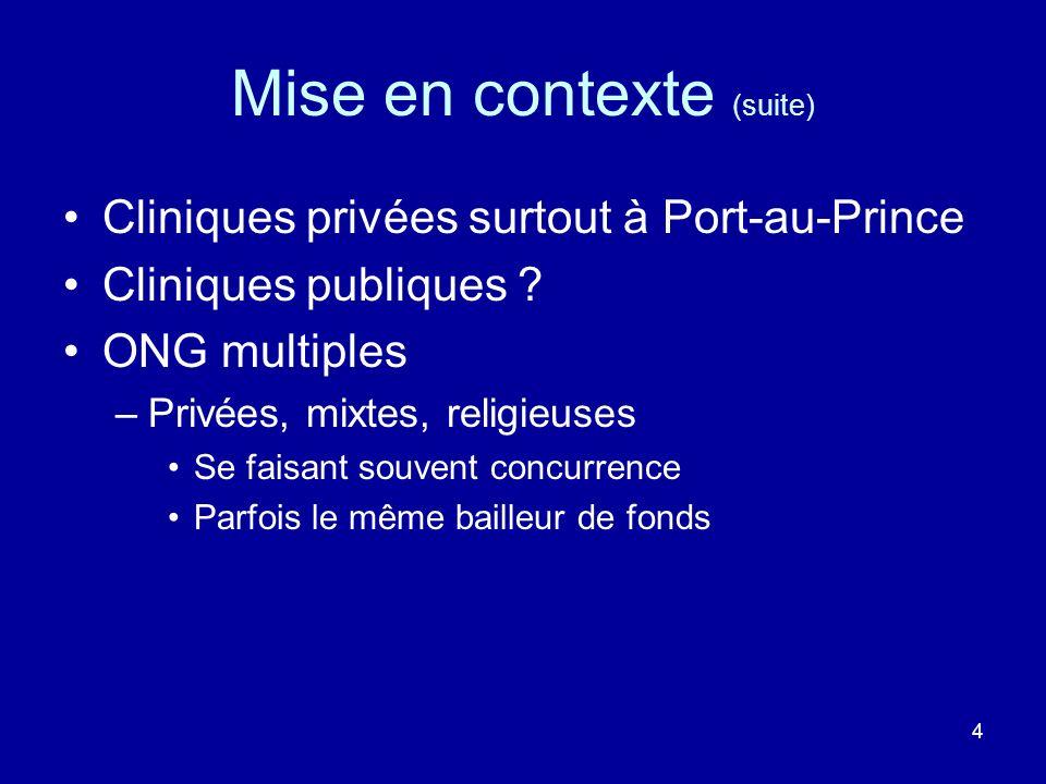 4 Mise en contexte (suite) Cliniques privées surtout à Port-au-Prince Cliniques publiques ? ONG multiples –Privées, mixtes, religieuses Se faisant sou